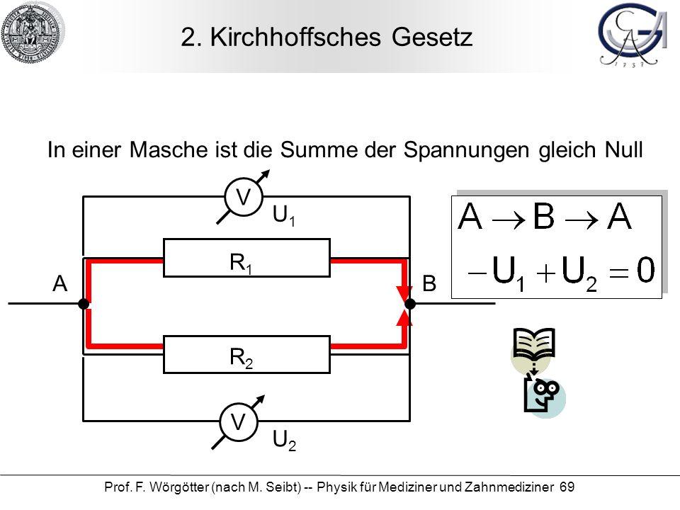 Prof.F. Wörgötter (nach M. Seibt) -- Physik für Mediziner und Zahnmediziner 69 2.