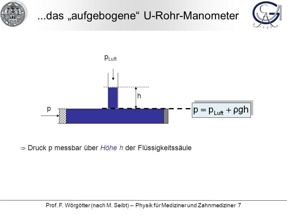 Prof. F. Wörgötter (nach M. Seibt) -- Physik für Mediziner und Zahnmediziner 48 Fluß-Muster