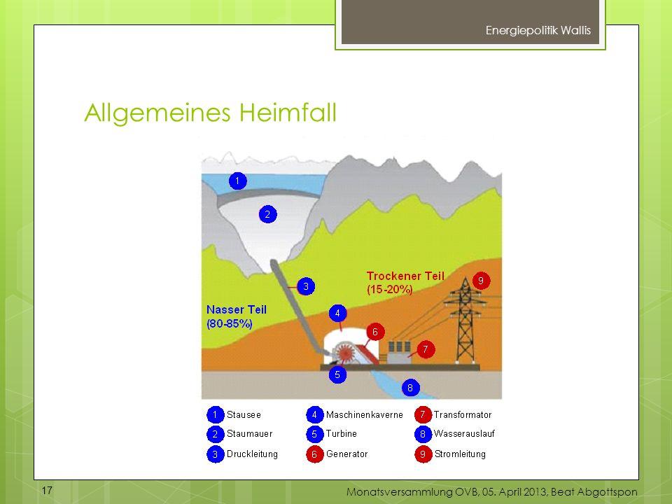 Energiepolitik Wallis 17 Monatsversammlung OVB, 05. April 2013, Beat Abgottspon Allgemeines Heimfall