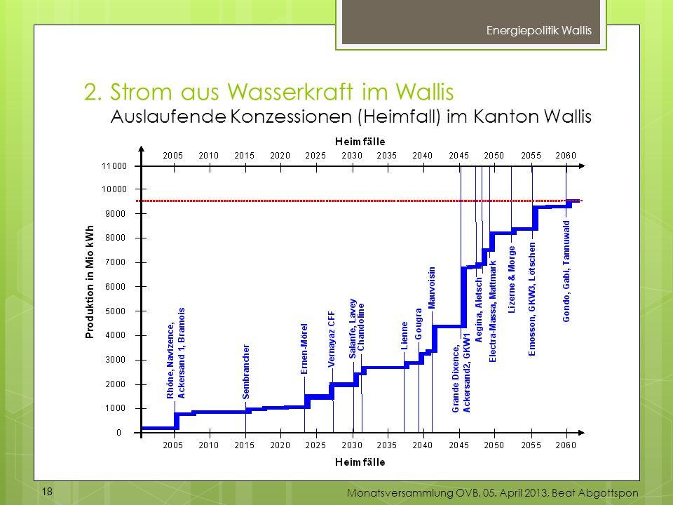 2.Strom aus Wasserkraft im Wallis Auslaufende Konzessionen (Heimfall) im Kanton Wallis Energiepolitik Wallis 18 Monatsversammlung OVB, 05. April 2013,
