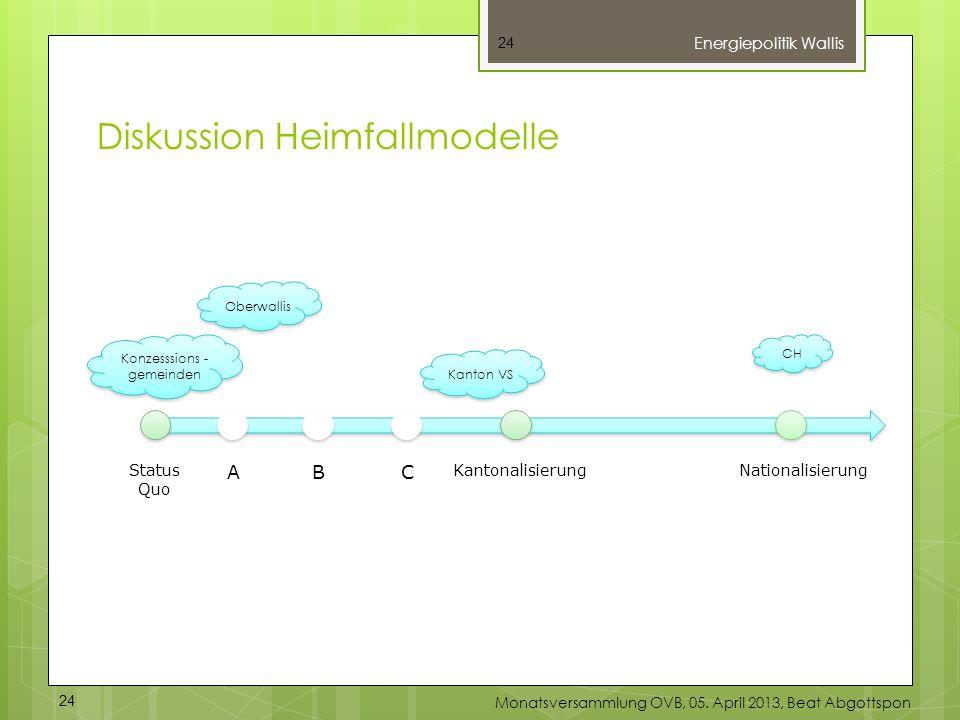 Diskussion Heimfallmodelle 24 Status Quo ABC Kantonalisierung Nationalisierung Konzesssions - gemeinden Kanton VS CH Oberwallis Energiepolitik Wallis