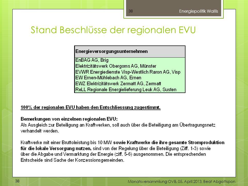 38 Stand Beschlüsse der regionalen EVU Energiepolitik Wallis 38 Monatsversammlung OVB, 05. April 2013, Beat Abgottspon