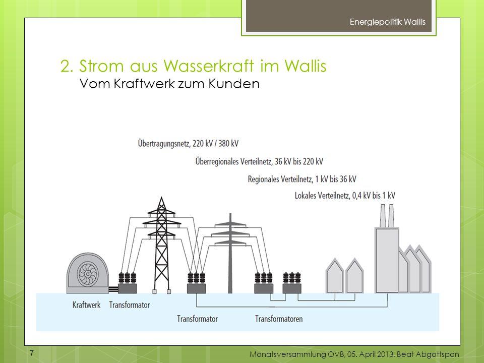 2.Strom aus Wasserkraft im Wallis Vom Kraftwerk zum Kunden Energiepolitik Wallis 7 Monatsversammlung OVB, 05. April 2013, Beat Abgottspon
