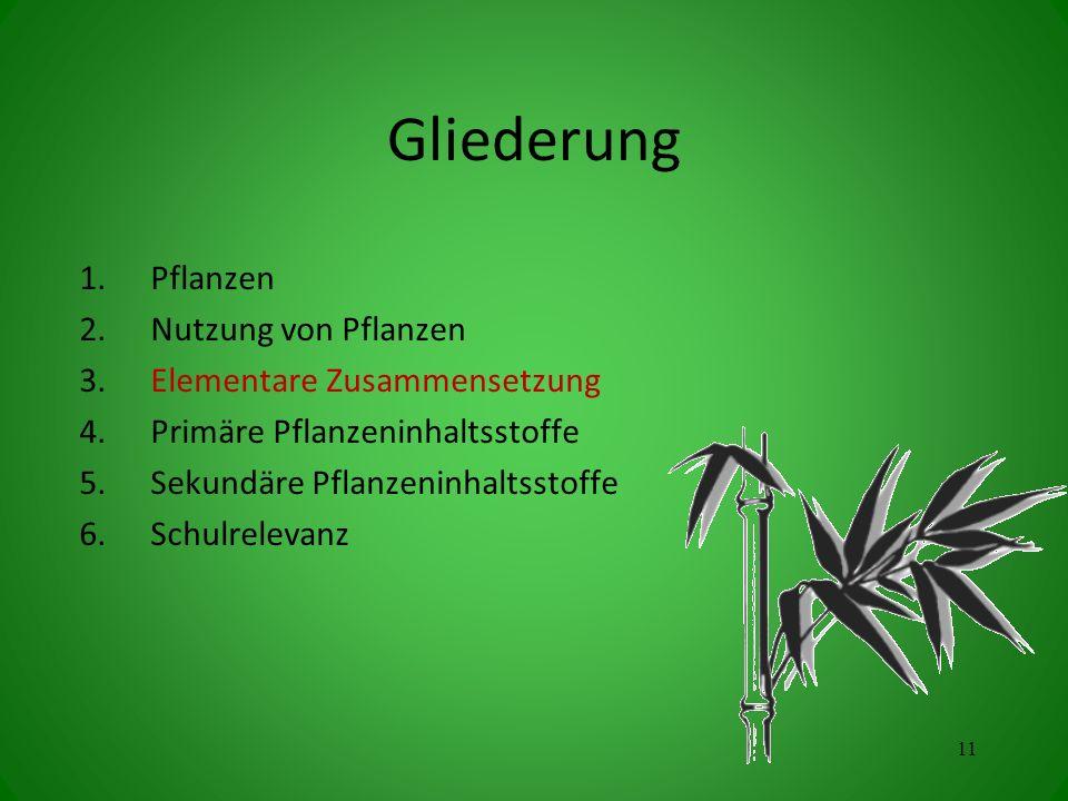 Gliederung 1.Pflanzen 2.Nutzung von Pflanzen 3.Elementare Zusammensetzung 4.Primäre Pflanzeninhaltsstoffe 5.Sekundäre Pflanzeninhaltsstoffe 6.Schulrelevanz 11