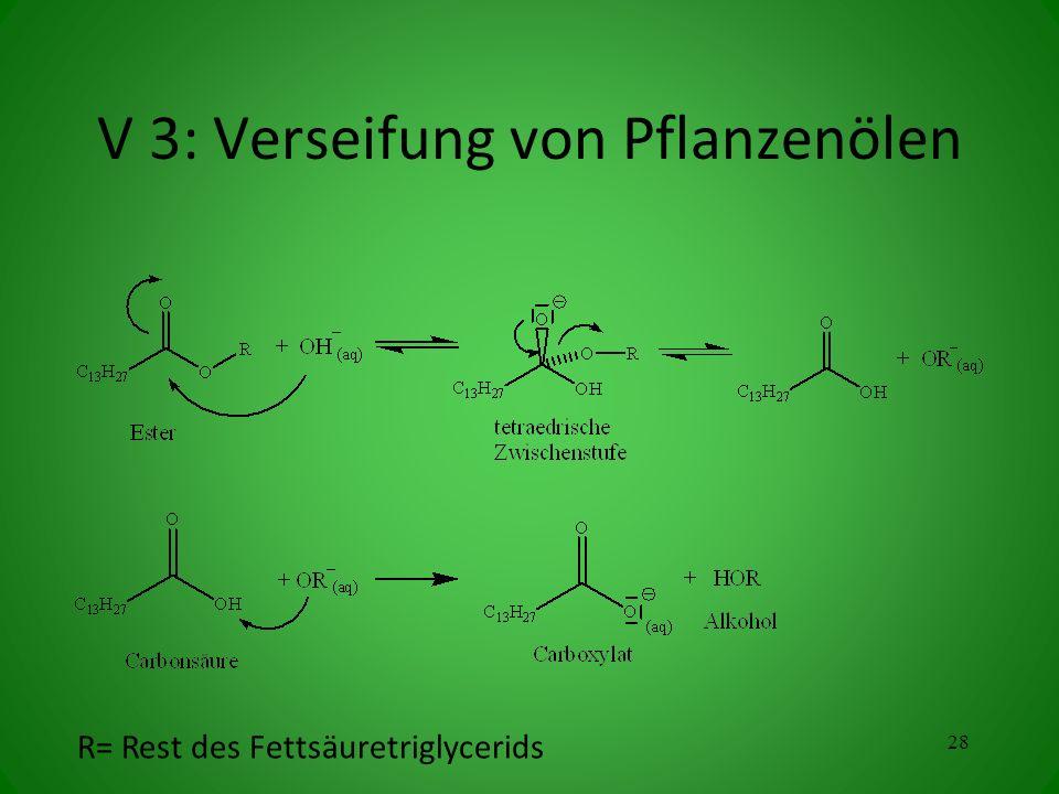V 3: Verseifung von Pflanzenölen R= Rest des Fettsäuretriglycerids 28
