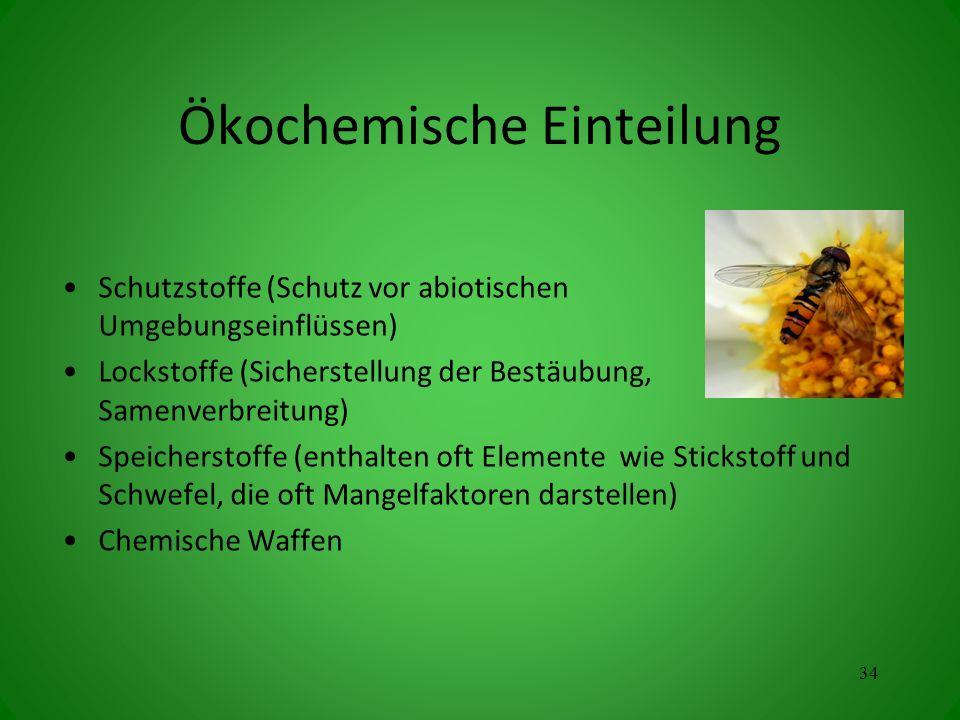 Ökochemische Einteilung Schutzstoffe (Schutz vor abiotischen Umgebungseinflüssen) Lockstoffe (Sicherstellung der Bestäubung, Samenverbreitung) Speiche