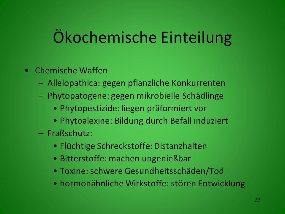 Ökochemische Einteilung Chemische Waffen –Allelopathica: gegen pflanzliche Konkurrenten –Phytopatogene: gegen mikrobielle Schädlinge Phytopestizide: l