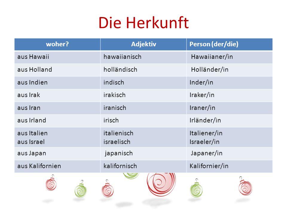 Die Herkunft woher?AdjektivPerson (der/die) aus Hawaiihawaiianisch Hawaiianer/in aus Hollandholländisch Holländer/in aus IndienindischInder/in aus Ira