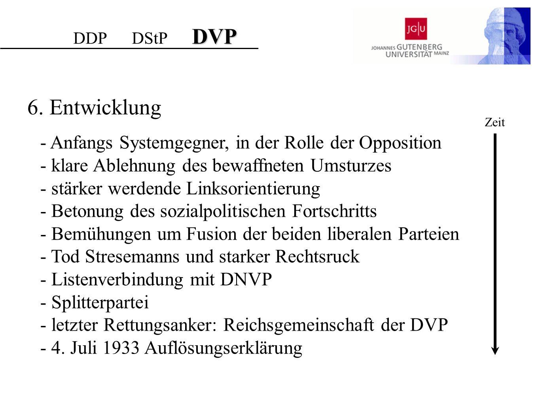 DVP DDP DStP DVP 6. Entwicklung - Anfangs Systemgegner, in der Rolle der Opposition - klare Ablehnung des bewaffneten Umsturzes - stärker werdende Lin