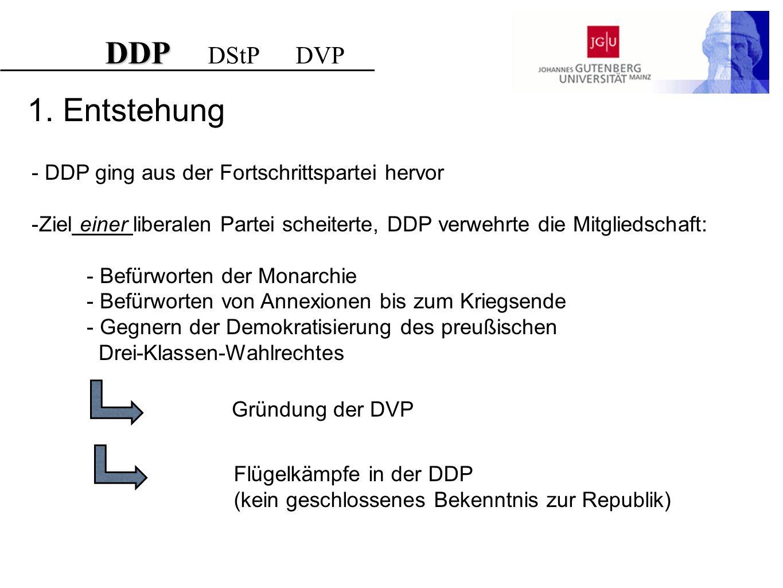 DDP DDP DStP DVP 1. Entstehung - DDP ging aus der Fortschrittspartei hervor -Ziel einer liberalen Partei scheiterte, DDP verwehrte die Mitgliedschaft: