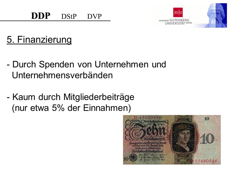 DDP DDP DStP DVP 5. Finanzierung - Durch Spenden von Unternehmen und Unternehmensverbänden - Kaum durch Mitgliederbeiträge (nur etwa 5% der Einnahmen)
