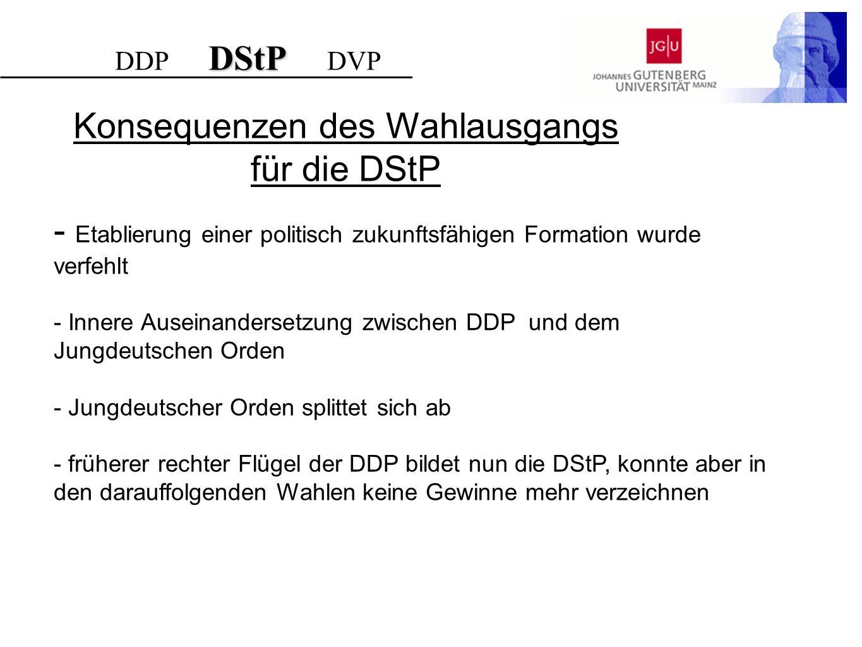 Konsequenzen des Wahlausgangs für die DStP - Etablierung einer politisch zukunftsfähigen Formation wurde verfehlt - Innere Auseinandersetzung zwischen