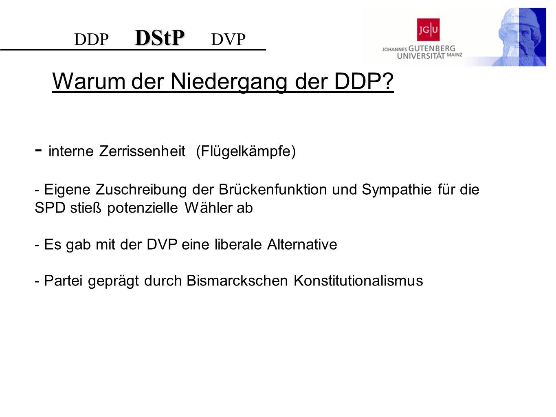 Warum der Niedergang der DDP? - interne Zerrissenheit (Flügelkämpfe) - Eigene Zuschreibung der Brückenfunktion und Sympathie für die SPD stieß potenzi