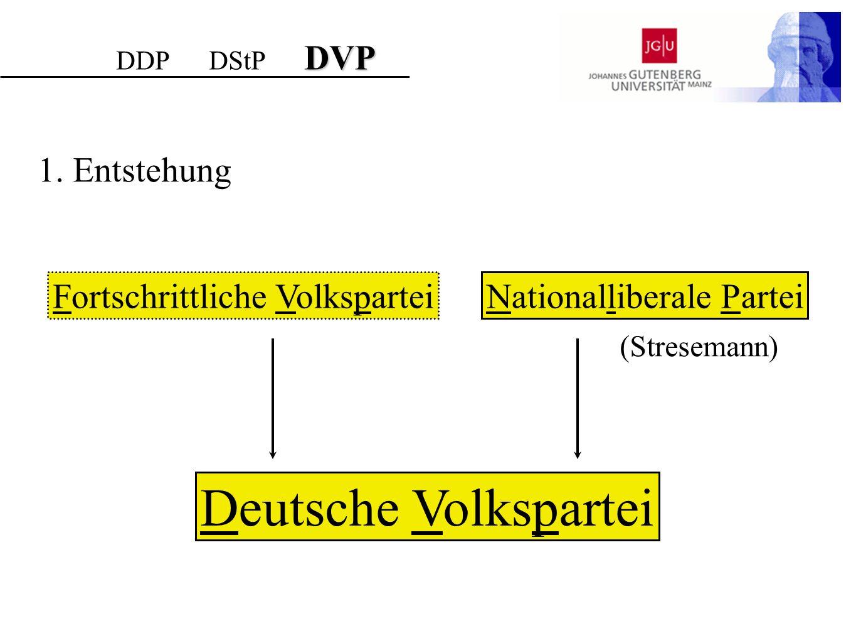 DVP DDP DStP DVP Nationalliberale ParteiFortschrittliche Volkspartei Deutsche Volkspartei 1. Entstehung (Stresemann)