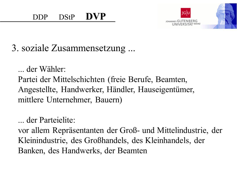 DVP DDP DStP DVP 3. soziale Zusammensetzung...... der Wähler: Partei der Mittelschichten (freie Berufe, Beamten, Angestellte, Handwerker, Händler, Hau