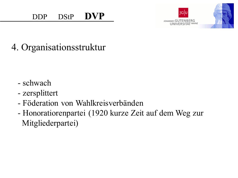 DVP DDP DStP DVP 4. Organisationsstruktur - schwach - zersplittert - Föderation von Wahlkreisverbänden - Honoratiorenpartei (1920 kurze Zeit auf dem W