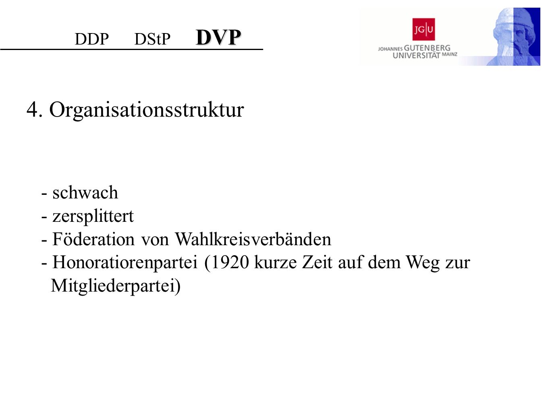 5. Niedergang der DDP /DStP DStP DDP DStP DVP Zeitachse Stimmenanteile