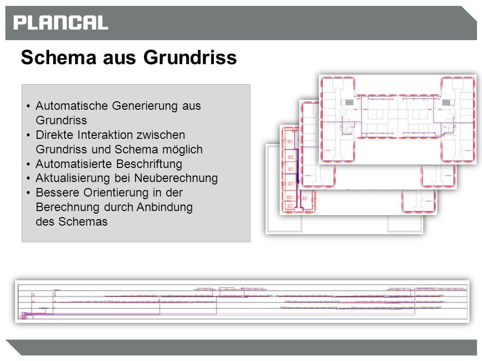 Schema aus Grundriss Automatische Generierung aus Grundriss Direkte Interaktion zwischen Grundriss und Schema möglich Automatisierte Beschriftung Aktu