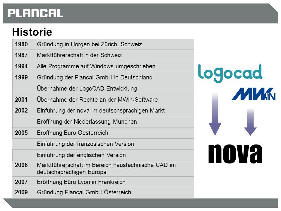 Historie 1980Gründung in Horgen bei Zürich, Schweiz 1987Marktführerschaft in der Schweiz 1994Alle Programme auf Windows umgeschrieben 1999Gründung der