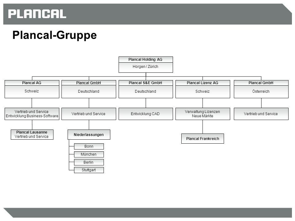 Plancal-Gruppe Horgen / Zürich SchweizDeutschlandSchweizDeutschland Plancal GmbH Plancal Holding AG Plancal Lizenz AGPlancal AGPlancal S&E GmbH Vertri