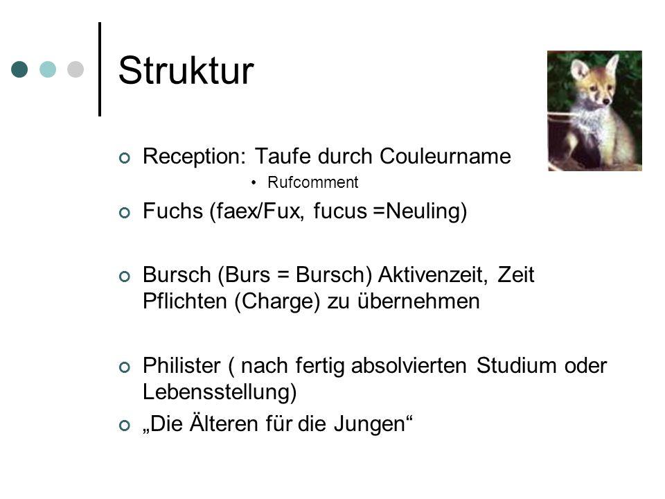 Struktur Reception: Taufe durch Couleurname Rufcomment Fuchs (faex/Fux, fucus =Neuling) Bursch (Burs = Bursch) Aktivenzeit, Zeit Pflichten (Charge) zu