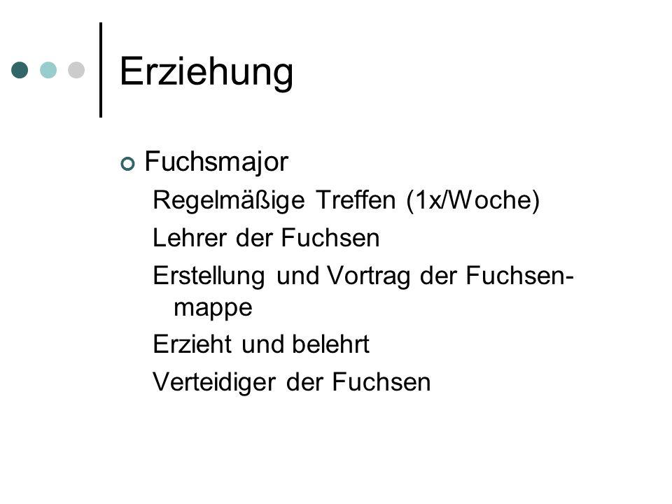 Erziehung Fuchsmajor Regelmäßige Treffen (1x/Woche) Lehrer der Fuchsen Erstellung und Vortrag der Fuchsen- mappe Erzieht und belehrt Verteidiger der F