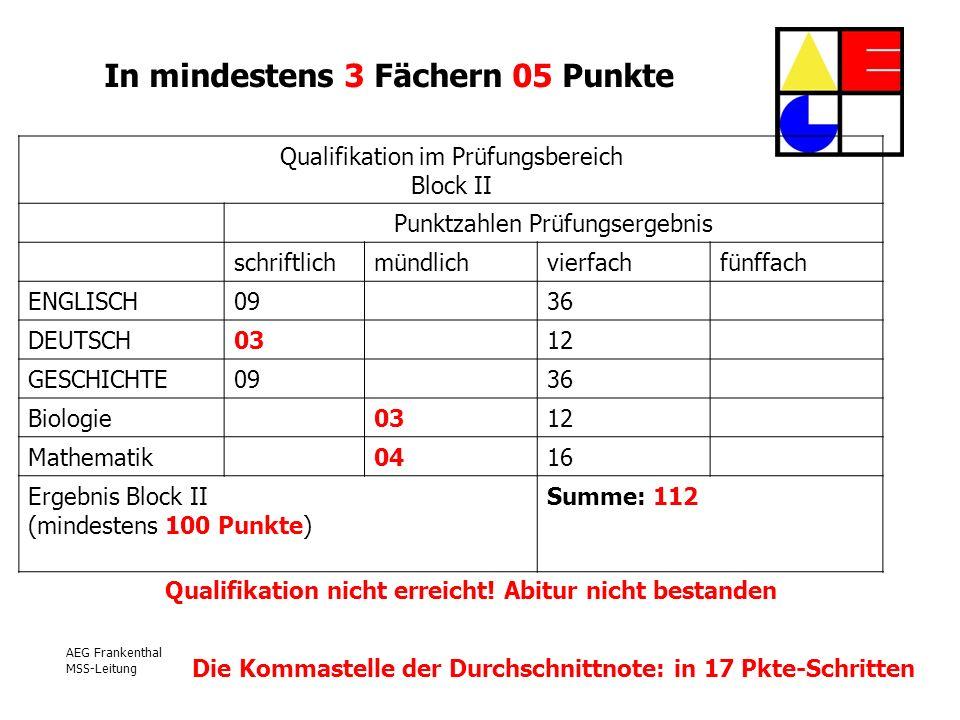 Qualifikation im Prüfungsbereich Block II Punktzahlen Prüfungsergebnis schriftlichmündlichvierfachfünffach ENGLISCH0936 DEUTSCH0312 GESCHICHTE0936 Bio