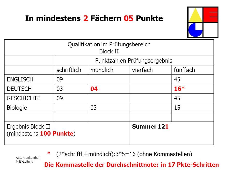 Qualifikation im Prüfungsbereich Block II Punktzahlen Prüfungsergebnis schriftlichmündlichvierfachfünffach ENGLISCH0945 DEUTSCH030416* GESCHICHTE0945