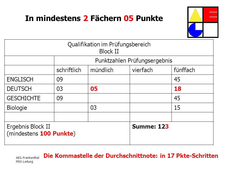Qualifikation im Prüfungsbereich Block II Punktzahlen Prüfungsergebnis schriftlichmündlichvierfachfünffach ENGLISCH0945 DEUTSCH030518 GESCHICHTE0945 B