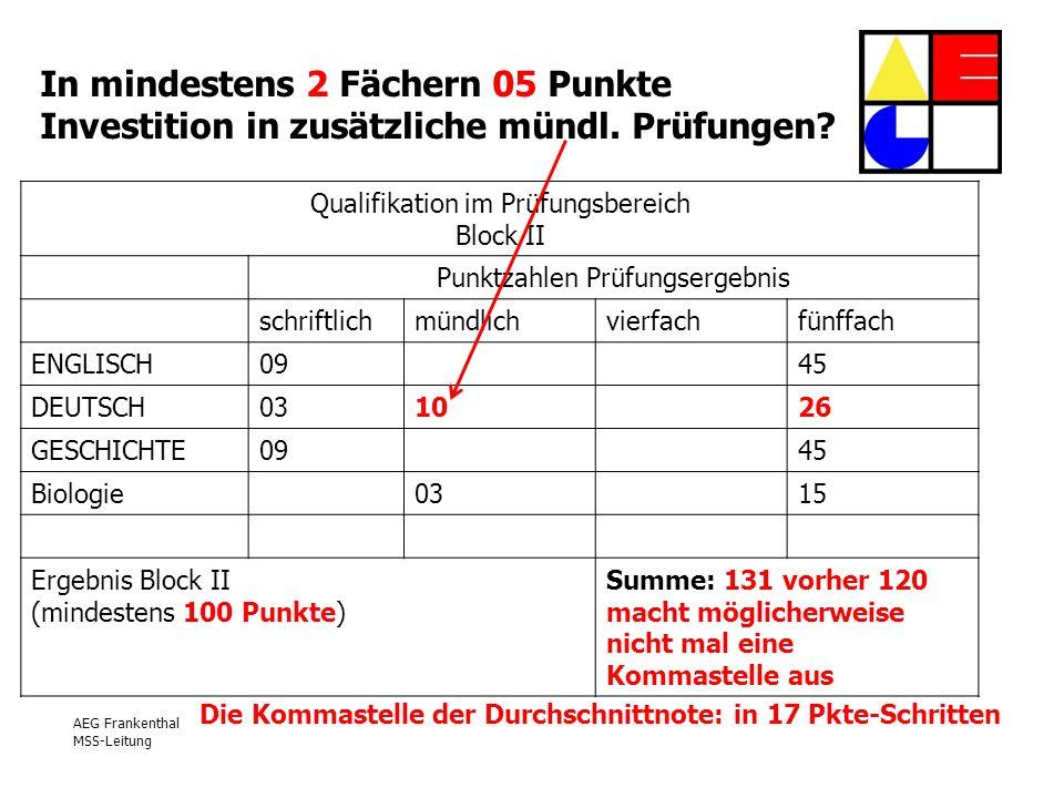 Qualifikation im Prüfungsbereich Block II Punktzahlen Prüfungsergebnis schriftlichmündlichvierfachfünffach ENGLISCH0945 DEUTSCH031026 GESCHICHTE0945 B