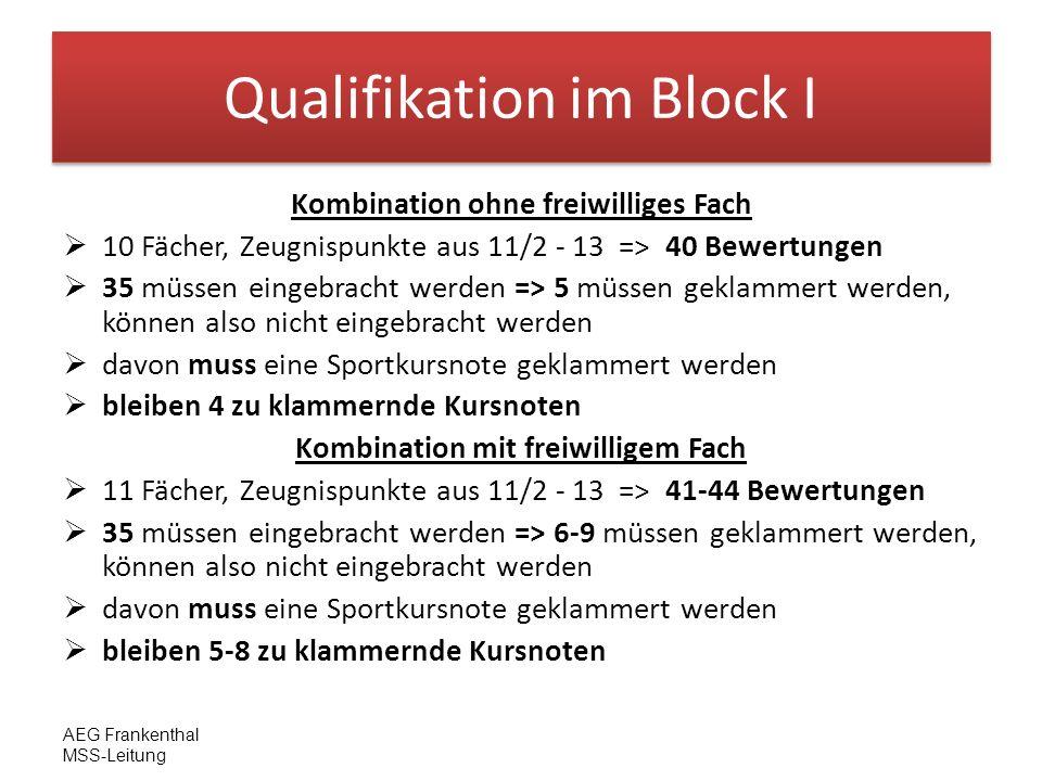 AEG Frankenthal MSS-Leitung Qualifikation im Block I Kombination ohne freiwilliges Fach 10 Fächer, Zeugnispunkte aus 11/2 - 13 => 40 Bewertungen 35 mü
