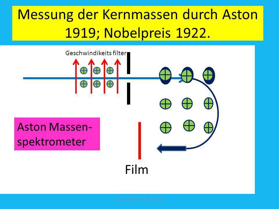 Messung der Kernmassen durch Aston 1919; Nobelpreis 1922. Amand Fäßlerr, RC RT-TÜ Film Aston Massen- spektrometer Geschwindikeits filter