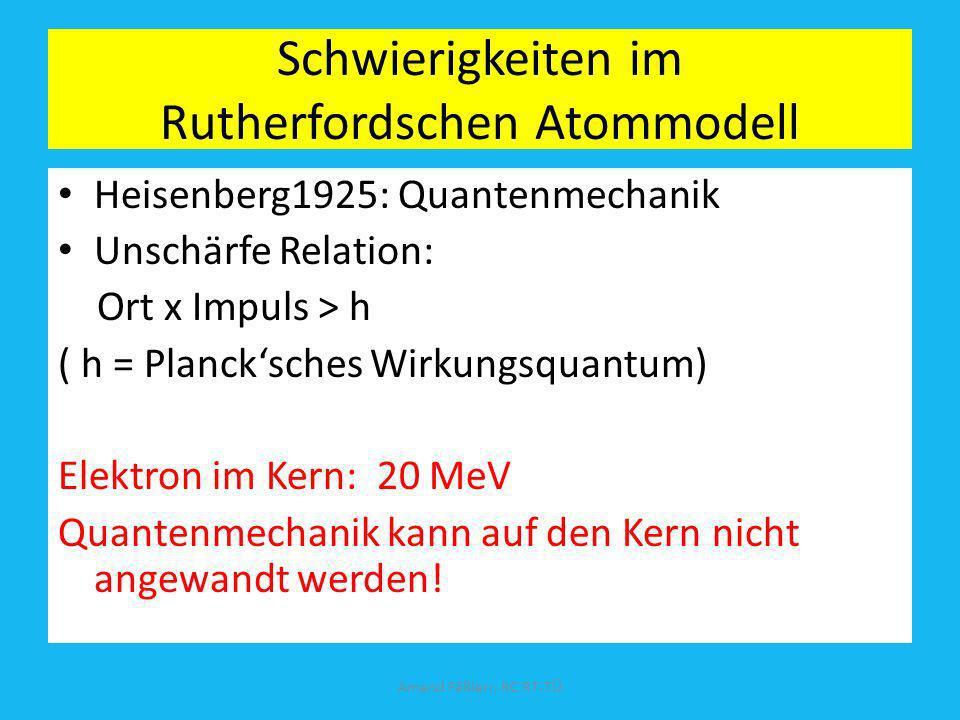 Heisenberg1925: Quantenmechanik Unschärfe Relation: Ort x Impuls > h ( h = Plancksches Wirkungsquantum) Elektron im Kern: 20 MeV Quantenmechanik kann