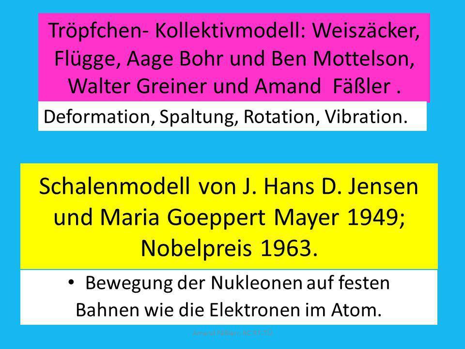 Schalenmodell von J. Hans D. Jensen und Maria Goeppert Mayer 1949; Nobelpreis 1963. Bewegung der Nukleonen auf festen Bahnen wie die Elektronen im Ato