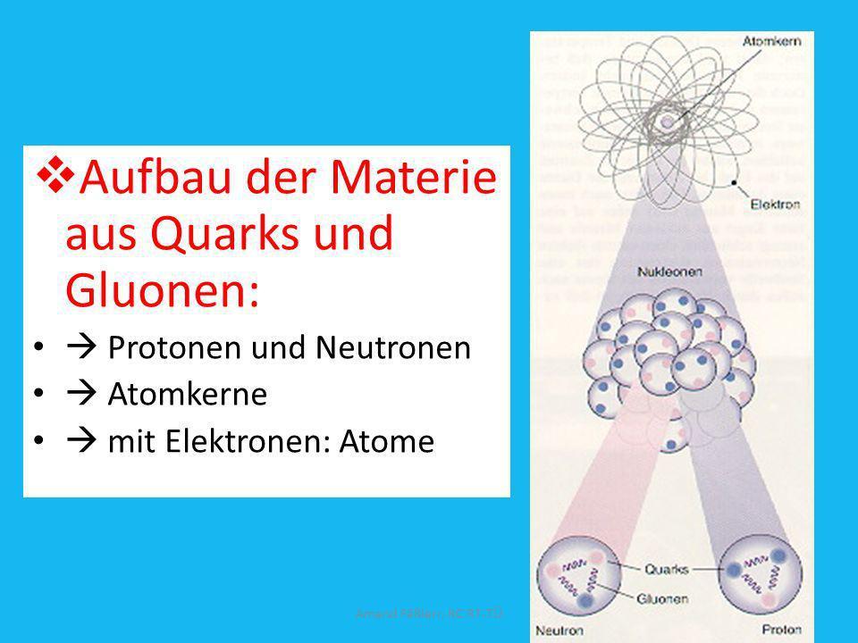 Aufbau der Materie aus Quarks und Gluonen: Protonen und Neutronen Atomkerne mit Elektronen: Atome Amand Fäßlerr, RC RT-TÜ