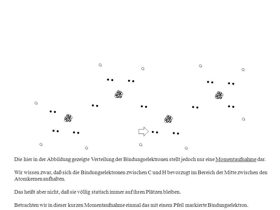 Die hier in der Abbildung gezeigte Verteilung der Bindungselektronen stellt jedoch nur eine Momentaufnahme dar. Wir wissen zwar, daß sich die Bindungs