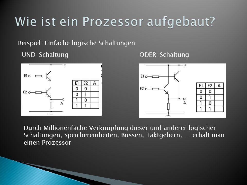 Da derzeit die Multi-Core-Technologie die einzige Möglichkeit der Leistungssteigerung darstellt wird auch dahingehend entwickelt.