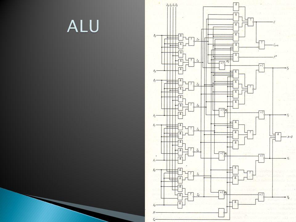 Bench-Performed Unit Programm Cache Data Cache Akkumulator ALU FPU Register Bus
