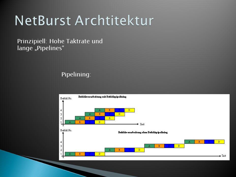 Ein Prozessorkern besteht aus:- ALU - Adress-Decoder - Instruction-Decoder - Akkumulator - Registern - Bussen