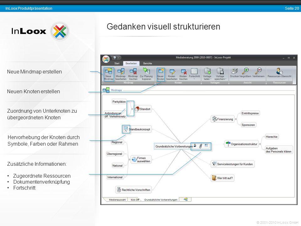 Seite 20 InLoox Produktpräsentation © 2001-2010 InLoox GmbH Gedanken visuell strukturieren Zusätzliche Informationen: Zugeordnete Ressourcen Dokumente