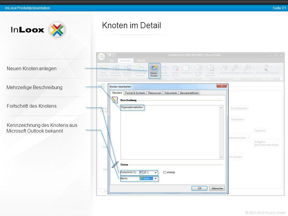Seite 21 InLoox Produktpräsentation © 2001-2010 InLoox GmbH Knoten im Detail Kennzeichnung des Knotens aus Microsoft Outlook bekannt Neuen Knoten anle