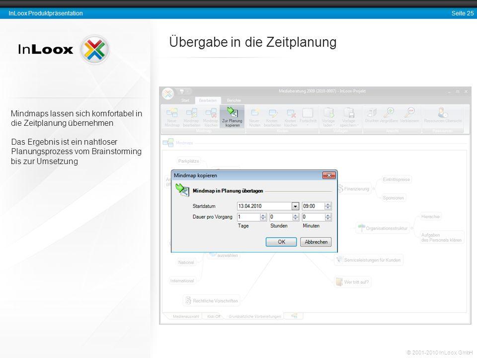 Seite 25 InLoox Produktpräsentation © 2001-2010 InLoox GmbH Übergabe in die Zeitplanung Mindmaps lassen sich komfortabel in die Zeitplanung übernehmen