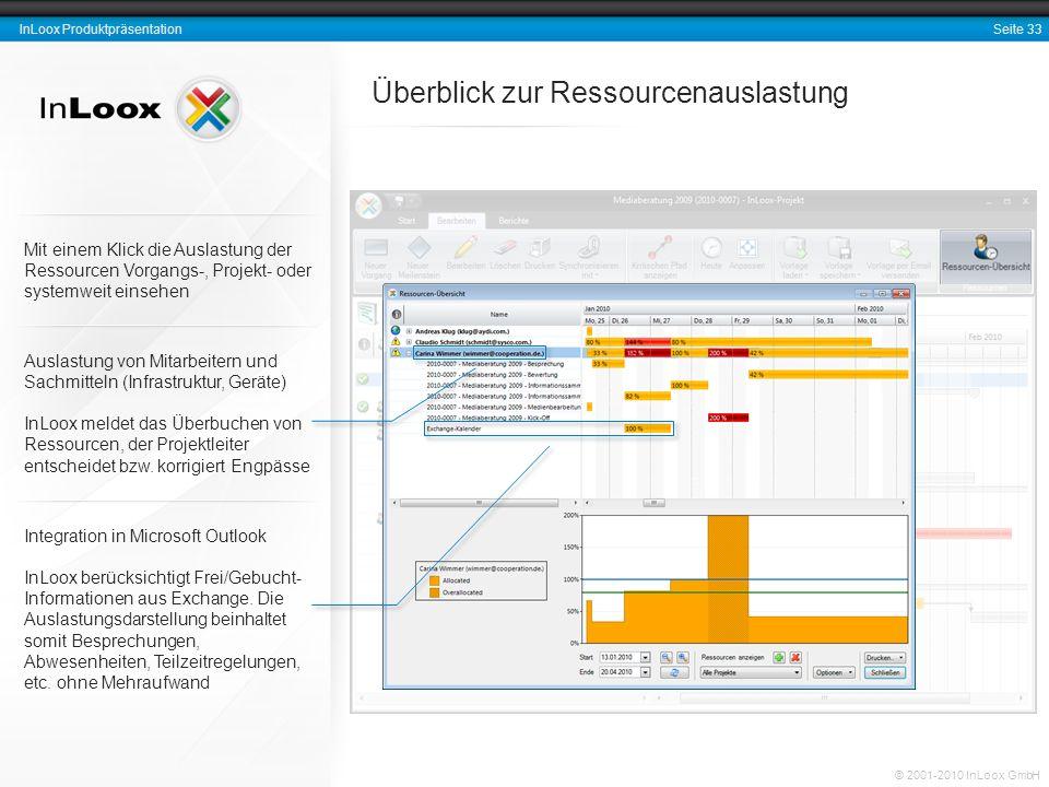 Seite 33 InLoox Produktpräsentation © 2001-2010 InLoox GmbH Überblick zur Ressourcenauslastung Integration in Microsoft Outlook InLoox berücksichtigt