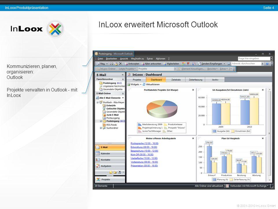 Seite 4 InLoox Produktpräsentation © 2001-2010 InLoox GmbH InLoox erweitert Microsoft Outlook Kommunizieren, planen, organisieren: Outlook Projekte ve