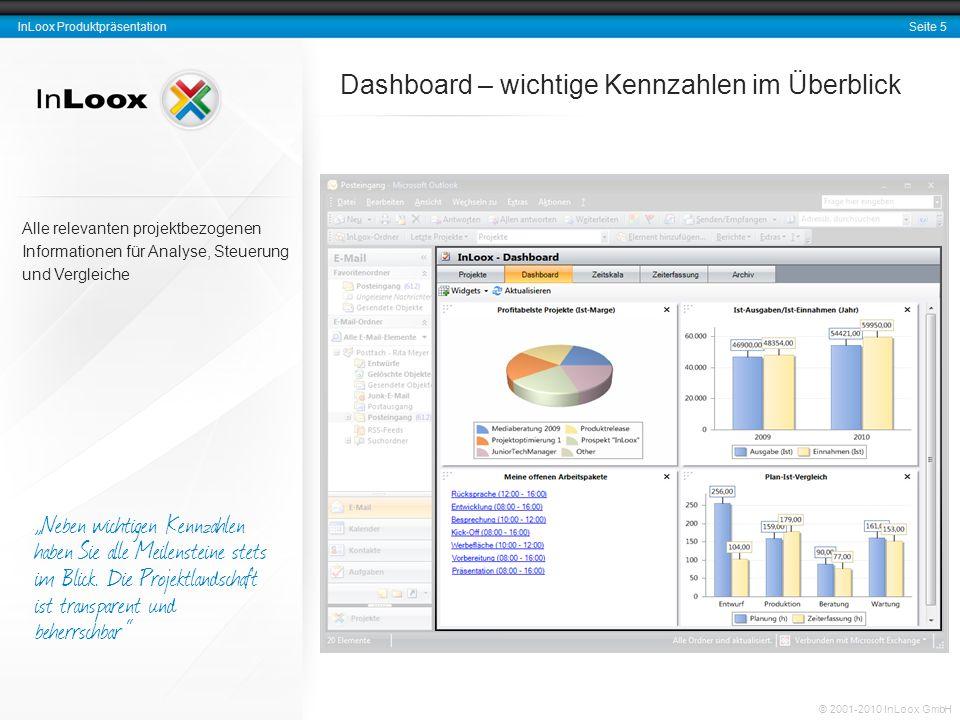Seite 16 InLoox Produktpräsentation © 2001-2010 InLoox GmbH Status und zeitlicher Rahmen Projekt in Archiv verschieben Status Zeitplan Start/Ende Priorität Terminarbeit: weiche oder harte Deadline