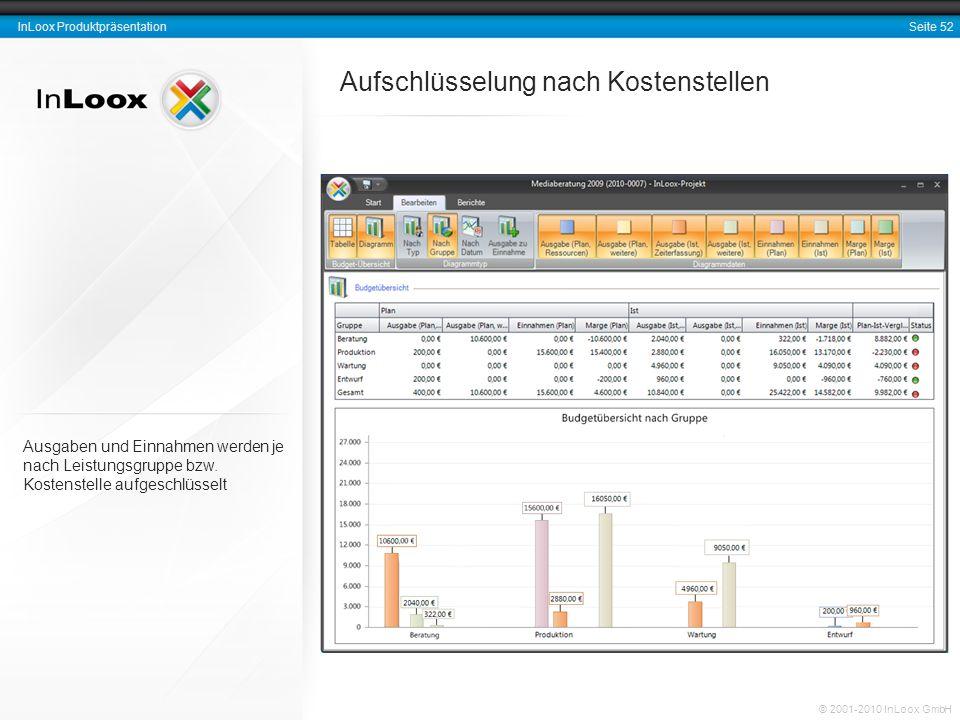 Seite 52 InLoox Produktpräsentation © 2001-2010 InLoox GmbH Aufschlüsselung nach Kostenstellen Ausgaben und Einnahmen werden je nach Leistungsgruppe b