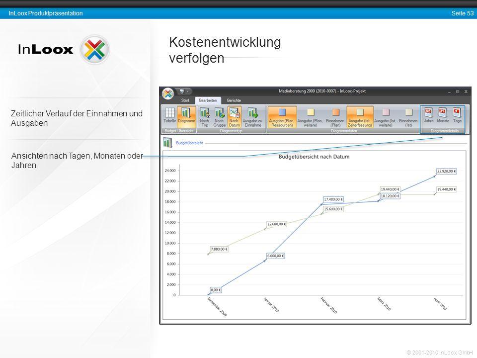 Seite 53 InLoox Produktpräsentation © 2001-2010 InLoox GmbH Kostenentwicklung verfolgen Zeitlicher Verlauf der Einnahmen und Ausgaben Ansichten nach T