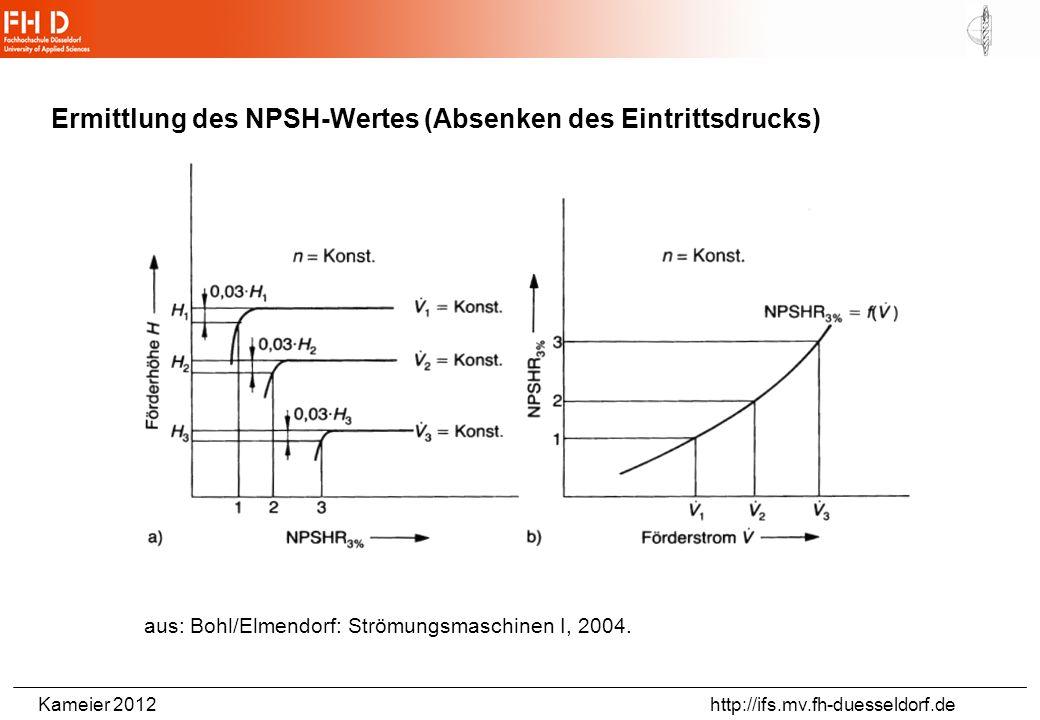 Kameier 2012 http://ifs.mv.fh-duesseldorf.de NPSH-Verlauf beim Absenken des Eintrittsdrucks und konstantem Durchsatz sowie konstanter Drehzahl. aus: K