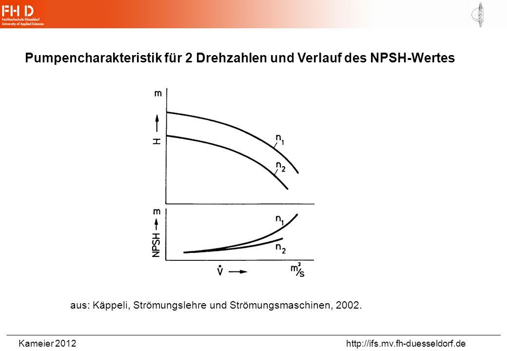 Kameier 2012 http://ifs.mv.fh-duesseldorf.de Ermittlung des NPSH-Wertes (Absenken des Eintrittsdrucks) aus: Bohl/Elmendorf: Strömungsmaschinen I, 2004