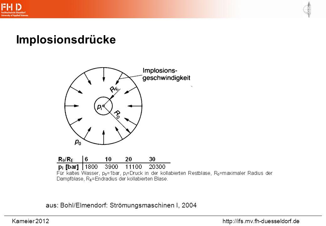 Kameier 2012 http://ifs.mv.fh-duesseldorf.de Blasenimplosion aus: Bohl/Elmendorf: Strömungsmaschinen I, 2004